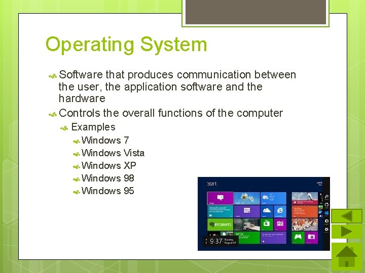 Operating System Software that produces communication between the user, the application software and the