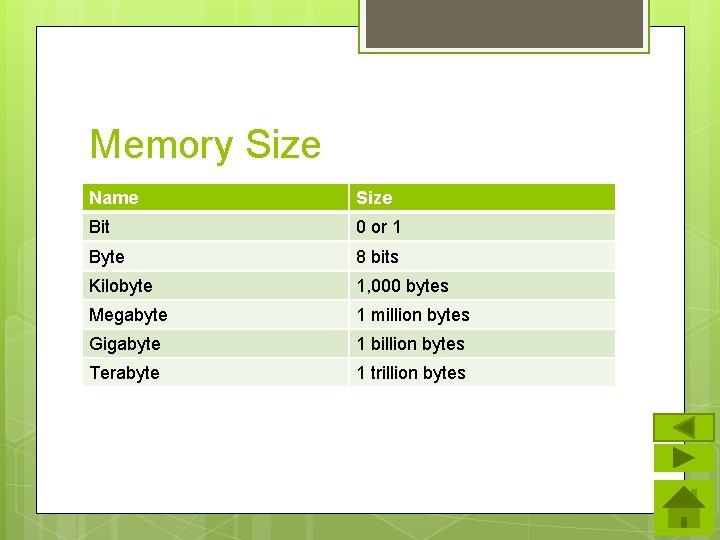 Memory Size Name Size Bit 0 or 1 Byte 8 bits Kilobyte 1, 000