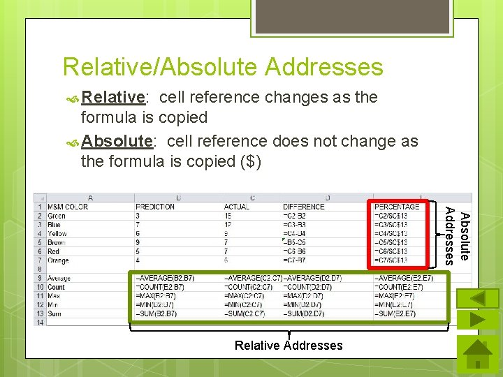 Relative/Absolute Addresses Relative: cell reference changes as the formula is copied Absolute: cell reference