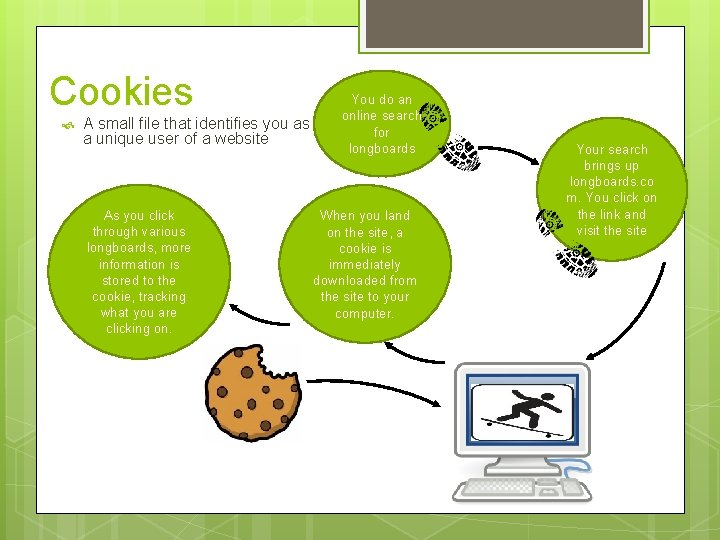 Cookies A small file that identifies you as a unique user of a website