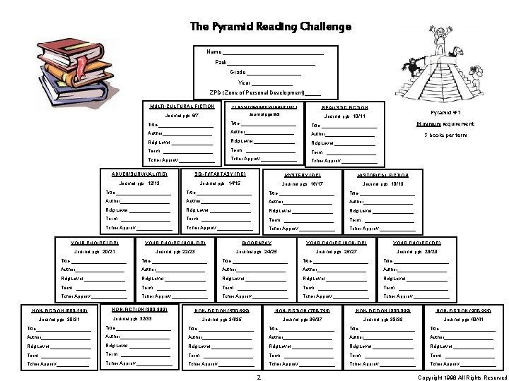 The Pyramid Reading Challenge Name ________________ Pack______________ Grade _________ Year _______ ZPD (Zone of