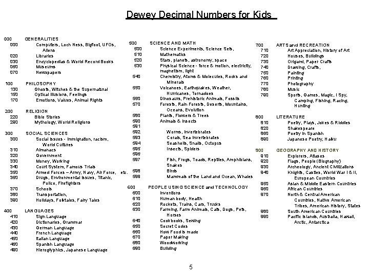 Dewey Decimal Numbers for Kids 000 GENERALITIES 000 Computers, Loch Ness, Bigfoot, UFOs,
