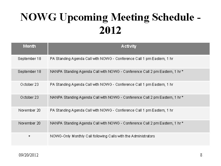 NOWG Upcoming Meeting Schedule 2012 Month Activity September 18 PA Standing Agenda Call with