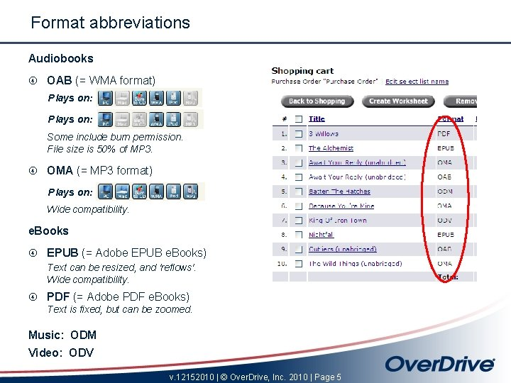 Format abbreviations Audiobooks OAB (= WMA format) Plays on: Some include burn permission. File