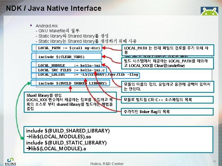 NDK / Java Native Interface § Android. mk - GNU Makefile의 일부 - Static