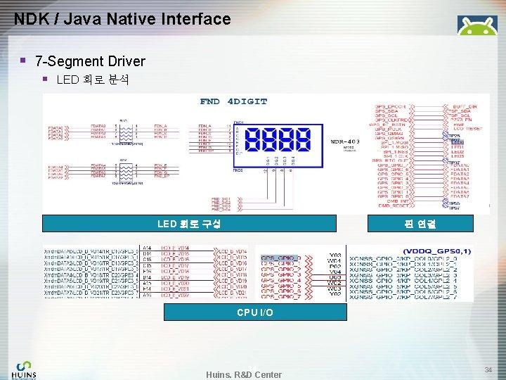 NDK / Java Native Interface § 7 -Segment Driver § LED 회로 분석 LED