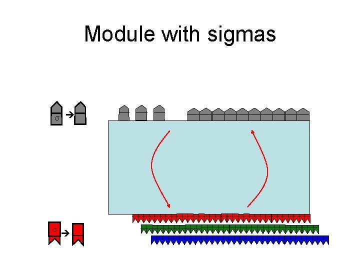 Module with sigmas s s