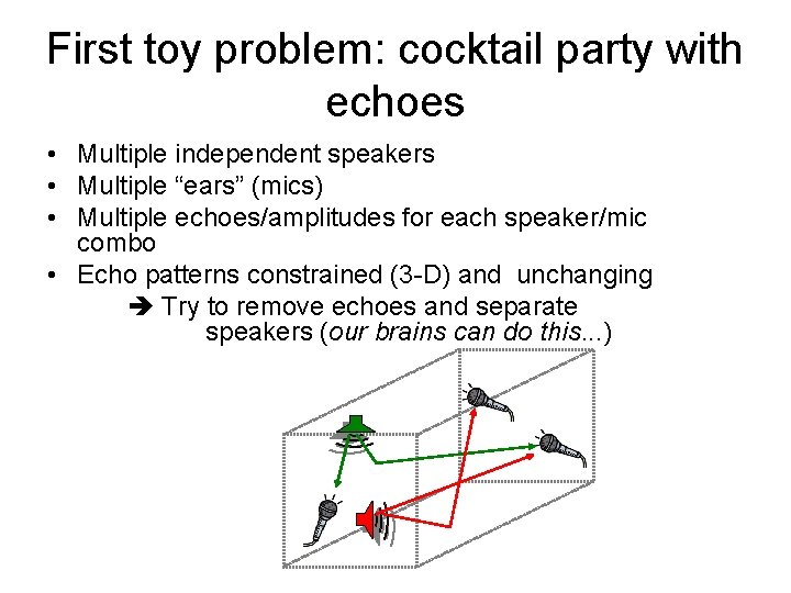 """First toy problem: cocktail party with echoes • Multiple independent speakers • Multiple """"ears"""""""