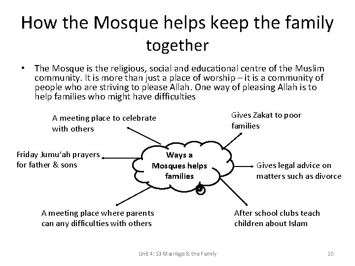 How the Mosque helps keep the family together • The Mosque is the religious,
