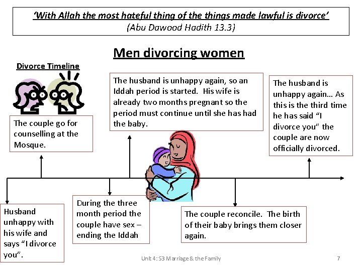 'With Allah the most hateful thing of the things made lawful is divorce' (Abu