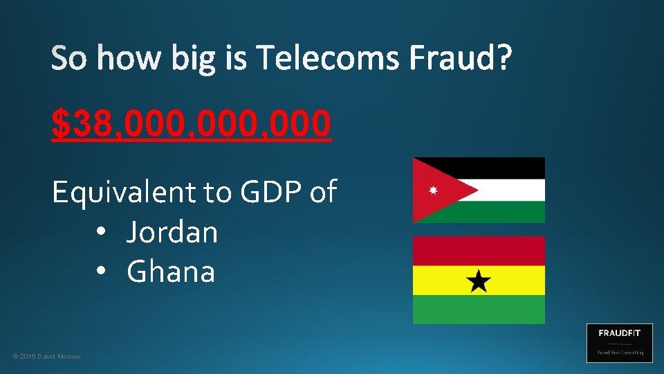 $38, 000, 000 Equivalent to GDP of • Jordan • Ghana © 2016 David