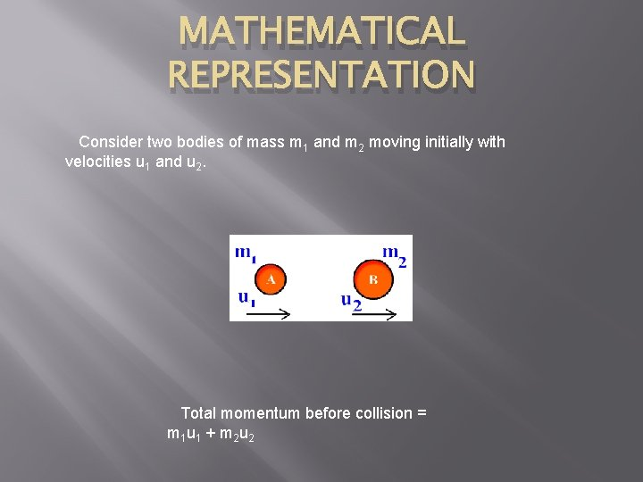 MATHEMATICAL REPRESENTATION Consider two bodies of mass m 1 and m 2 moving initially