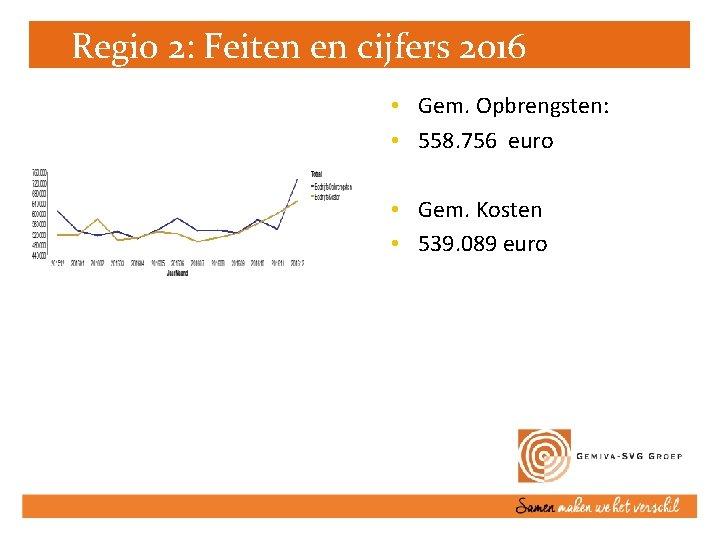 Regio 2: Feiten en cijfers 2016 • Gem. Opbrengsten: • 558. 756 euro •