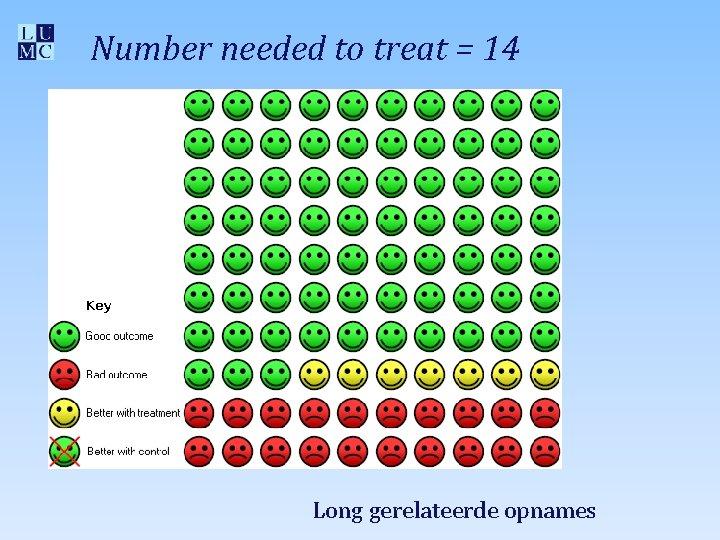 Number needed to treat = 14 Long gerelateerde opnames