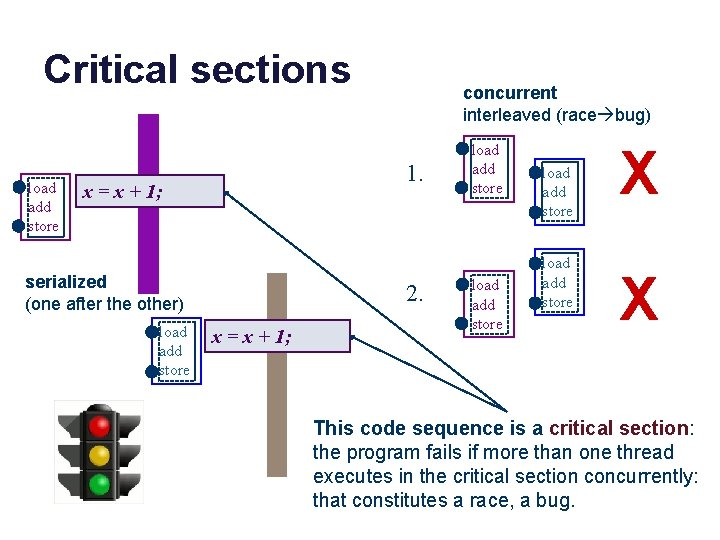 Critical sections load add store 1. x = x + 1; serialized (one after