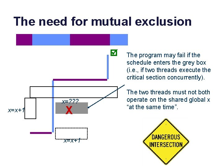 The need for mutual exclusion x=? ? ? x=x+1 X x=x+1 The program may
