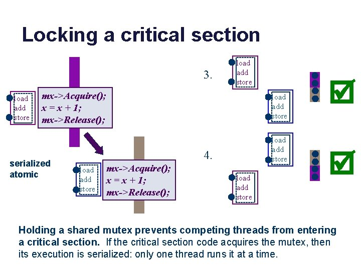 Locking a critical section 3. load add store mx->Acquire(); x = x + 1;