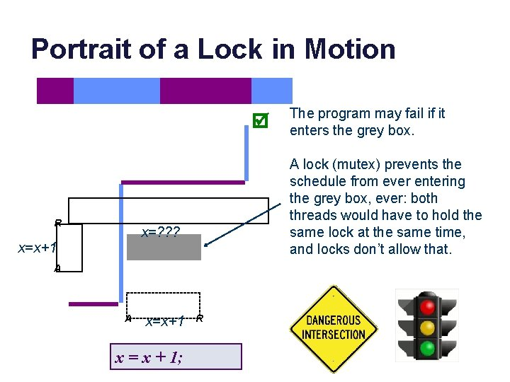 Portrait of a Lock in Motion R A lock (mutex) prevents the schedule from