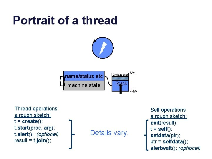 Portrait of a thread name/status etc 0 xdeadbeef machine state Stack low high Thread