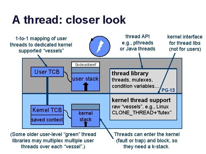 A thread: closer look thread API e. g. , pthreads or Java threads 1
