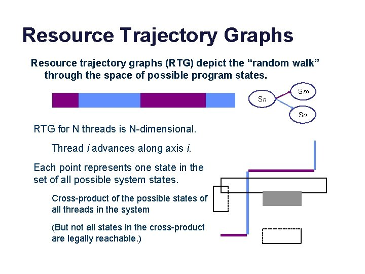 """Resource Trajectory Graphs Resource trajectory graphs (RTG) depict the """"random walk"""" through the space"""