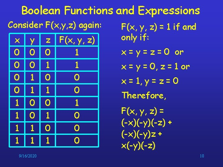 Boolean Functions and Expressions Consider F(x, y, z) again: x 0 0 1 1