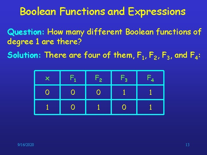 Boolean Functions and Expressions Question: How many different Boolean functions of degree 1 are