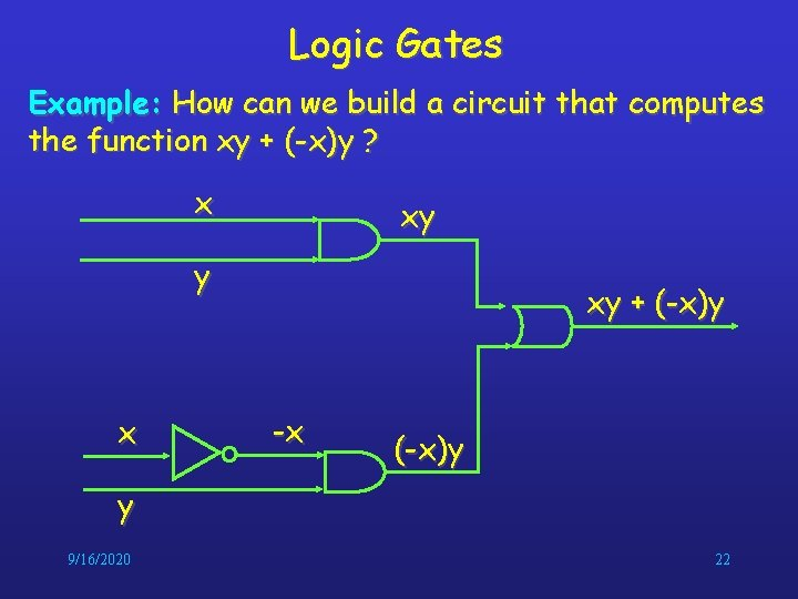 Logic Gates Example: How can we build a circuit that computes the function xy