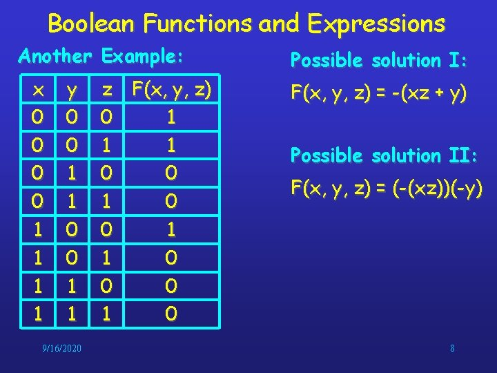 Boolean Functions and Expressions Another Example: x 0 0 1 1 y 0 0