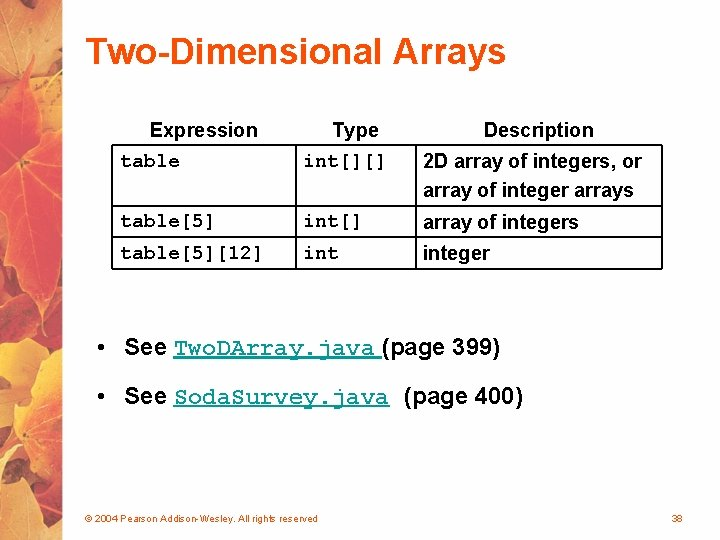 Two-Dimensional Arrays Expression table Type int[][] Description table[5] int[] array of integers table[5][12] integer