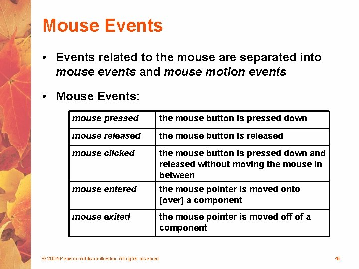 Mouse Events • Events related to the mouse are separated into mouse events and