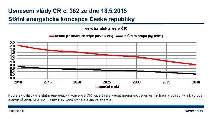 Usnesení vlády ČR č. 362 ze dne 18. 5. 2015 Státní energetická koncepce České