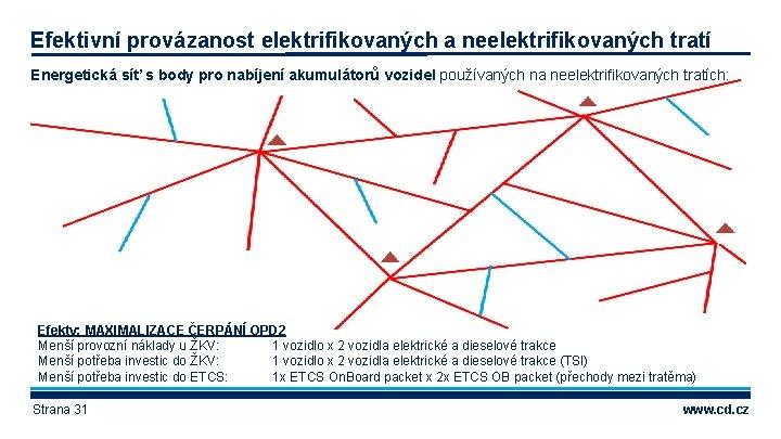 Efektivní provázanost elektrifikovaných a neelektrifikovaných tratí Energetická síť s body pro nabíjení akumulátorů vozidel