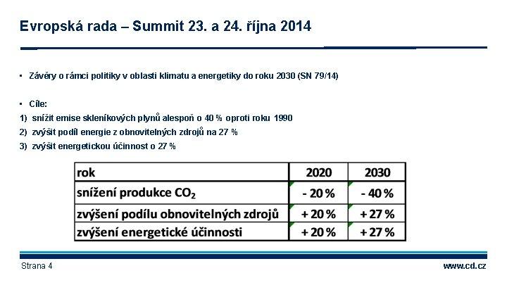 Evropská rada – Summit 23. a 24. října 2014 • Závěry o rámci politiky
