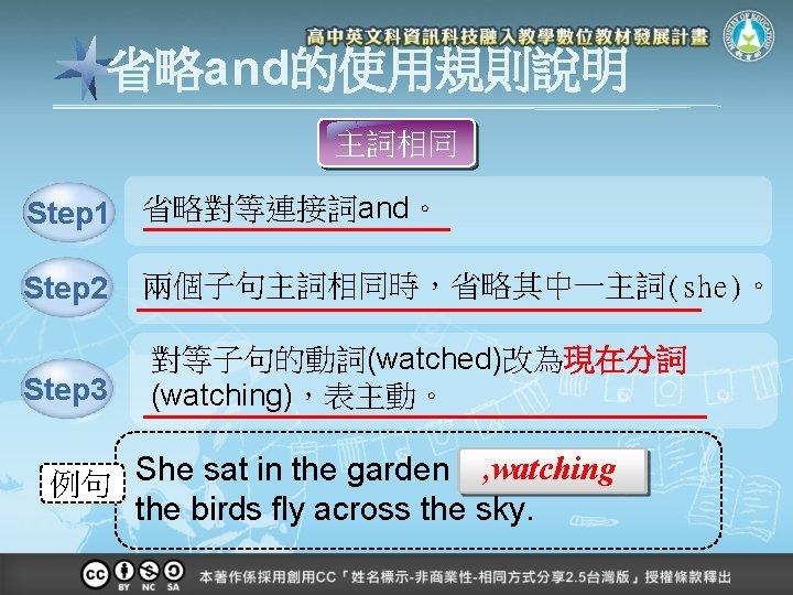 省略and的使用規則說明 主詞相同 Step 1 省略對等連接詞and。 Step 2 兩個子句主詞相同時,省略其中一主詞(she)。 Step 3 對等子句的動詞(watched)改為現在分詞 (watching),表主動。 , watching