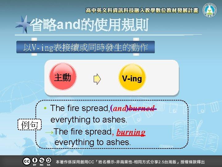 省略and的使用規則 以V-ing表接續或同時發生的動作 主動 V-ing • The fire spread, (and)burned everything to ashes. 例句 →The