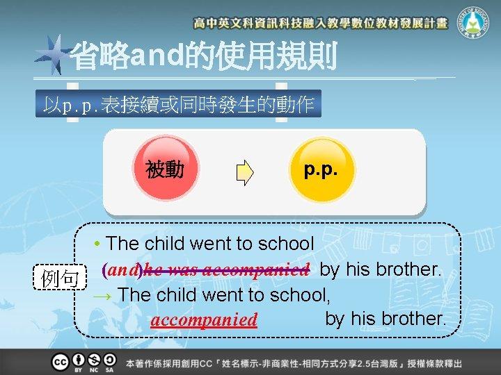 省略and的使用規則 以p. p. 表接續或同時發生的動作 被動 p. p. • The child went to school 例句