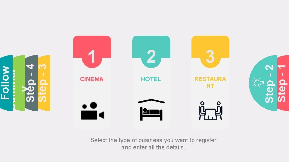 2 3 CINEMA HOTEL RESTAURA NT Select the type of business you want to