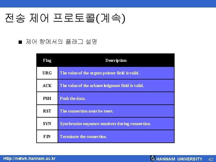 전송 제어 프로토콜(계속) < 제어 항에서의 플래그 설명 Flag Description URG The value of