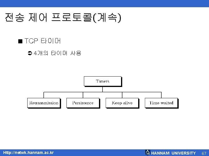 전송 제어 프로토콜(계속) < TCP 타이머 Ü 4개의 타이머 사용 Http: //netwk. hannam. ac.