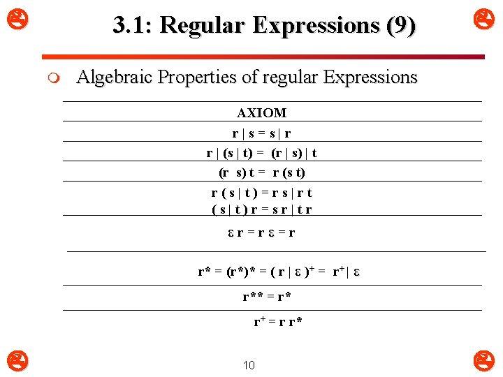 3. 1: Regular Expressions (9) m Algebraic Properties of regular Expressions AXIOM r|s=s|r