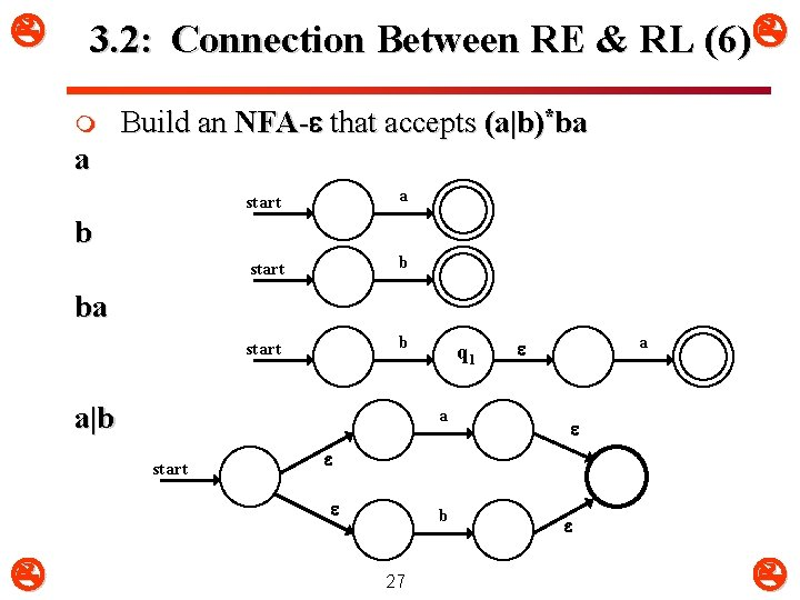 3. 2: Connection Between RE & RL (6) m Build an NFA- that