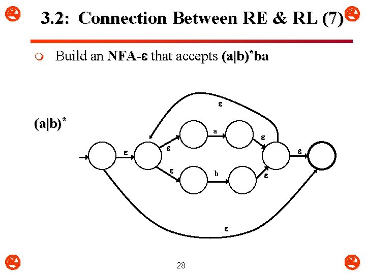 3. 2: Connection Between RE & RL (7) m Build an NFA- that