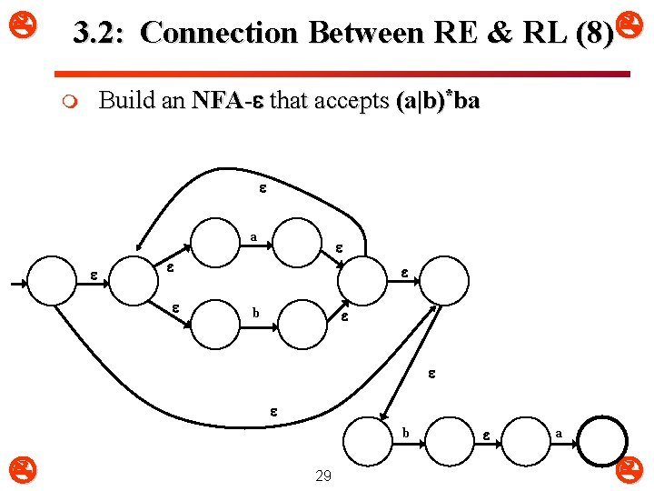 3. 2: Connection Between RE & RL (8) Build an NFA- that accepts