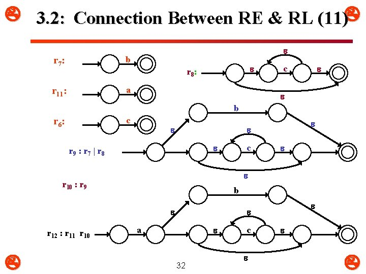 3. 2: Connection Between RE & RL (11) r 7 : b r