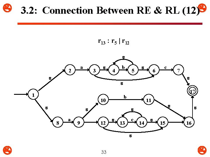 3. 2: Connection Between RE & RL (12) r 13 : r 5