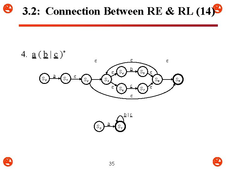 3. 2: Connection Between RE & RL (14) 4. a ( b |