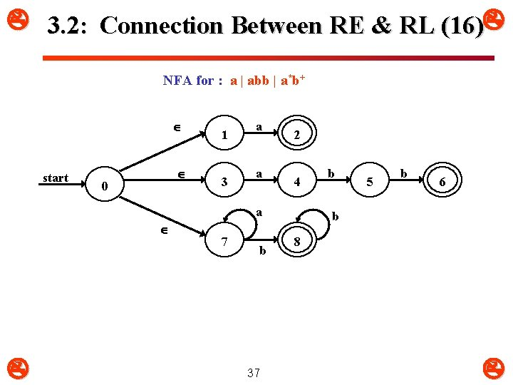 3. 2: Connection Between RE & RL (16) NFA for : a |