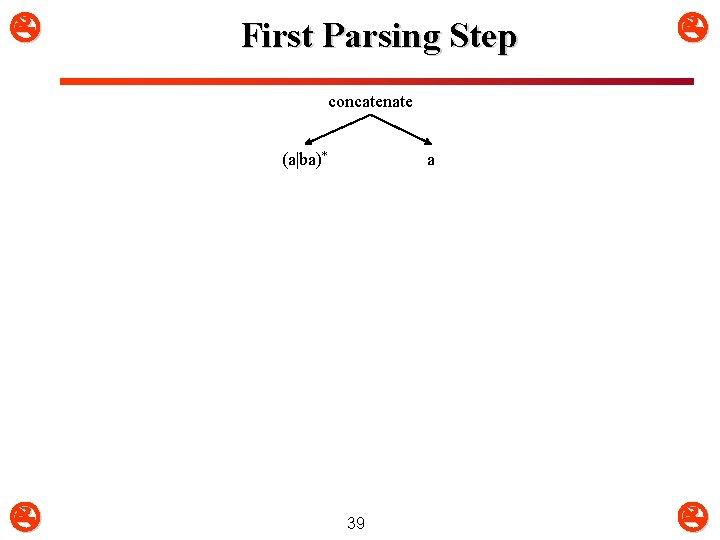 First Parsing Step concatenate (a|ba)* a 39