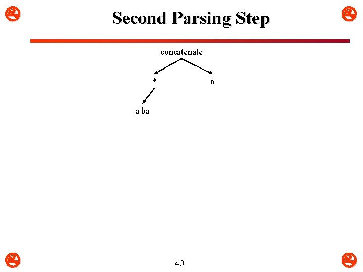 Second Parsing Step concatenate * a a|ba 40